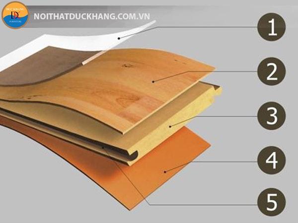 Ưu nhược điểm khi sử dụng sàn gỗ công nghiệp