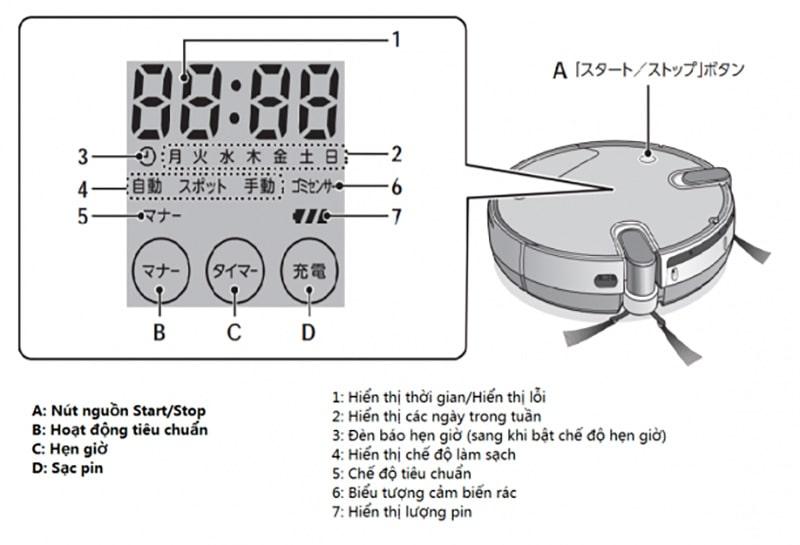 Đọc kỹ hướng dẫn trước khi sử dụng Robot hút bụi
